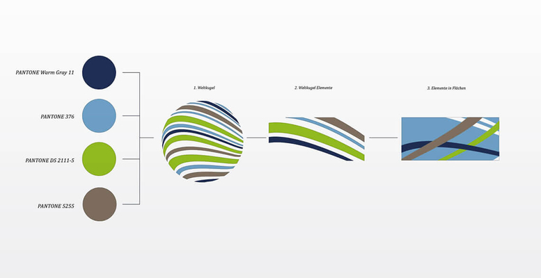 CPS Datensysteme Corporate Design